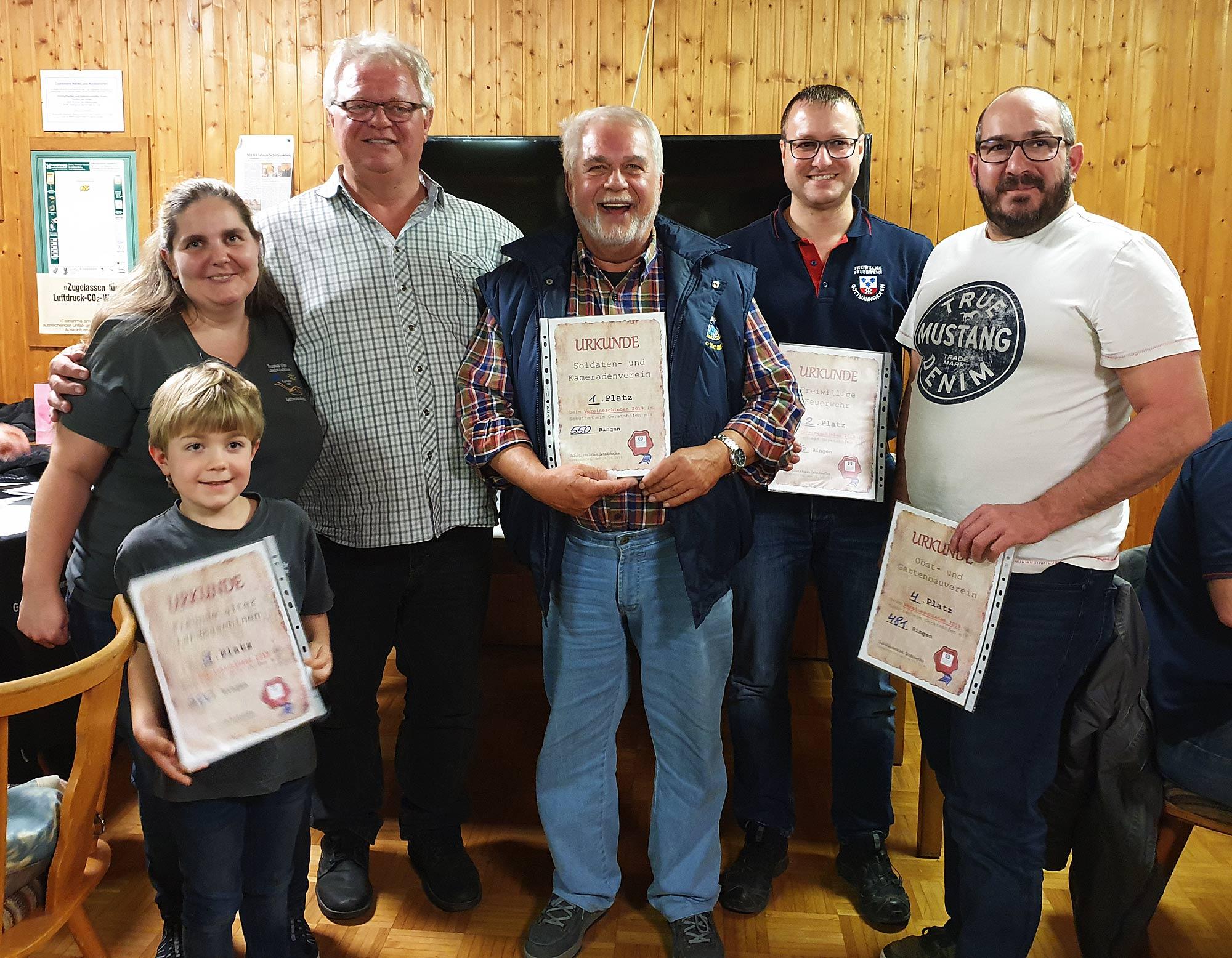 Ortsvereineschiessen 2019 in Geratshofen